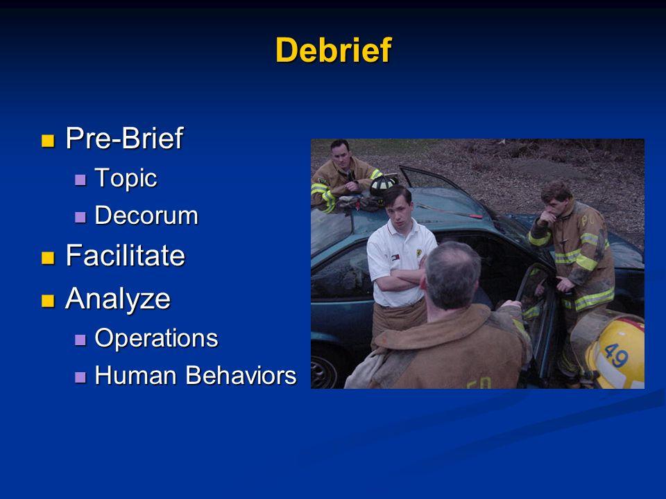 Debrief Pre-Brief Pre-Brief Topic Topic Decorum Decorum Facilitate Facilitate Analyze Analyze Operations Operations Human Behaviors Human Behaviors