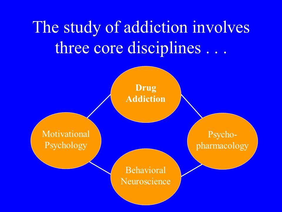 The study of addiction involves three core disciplines... Motivational Psychology Behavioral Neuroscience Psycho- pharmacology Drug Addiction