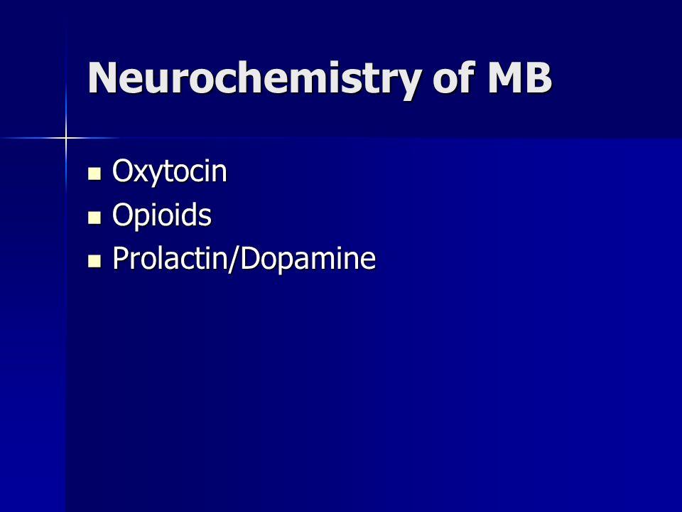 Neurochemistry of MB Oxytocin Oxytocin Opioids Opioids Prolactin/Dopamine Prolactin/Dopamine