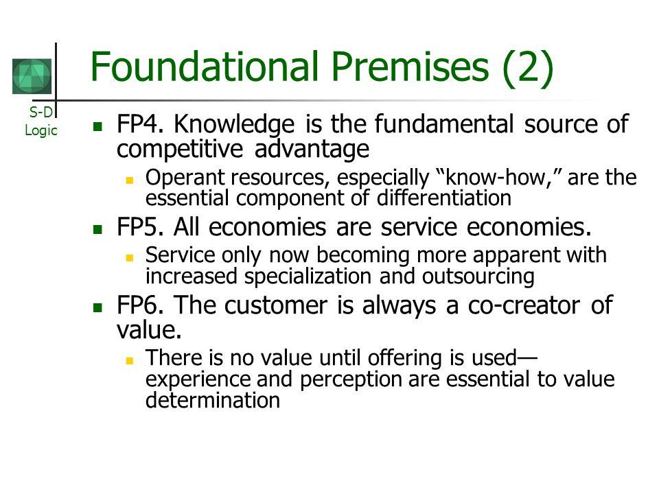 S-D Logic Foundational Premises (2) FP4.
