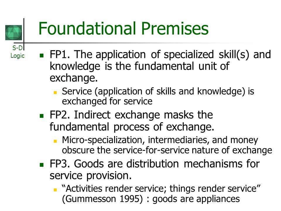 S-D Logic Foundational Premises FP1.