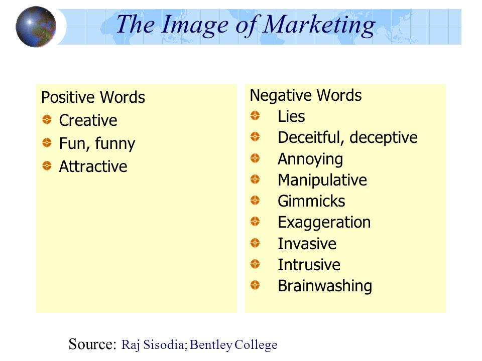 The Image of Marketing Positive Words Creative Fun, funny Attractive Negative Words Lies Deceitful, deceptive Annoying Manipulative Gimmicks Exaggeration Invasive Intrusive Brainwashing Source: Raj Sisodia; Bentley College