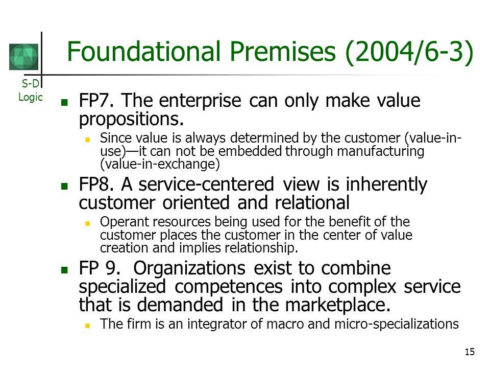 S-D Logic 15 Foundational Premises (2004/6-3) FP7.