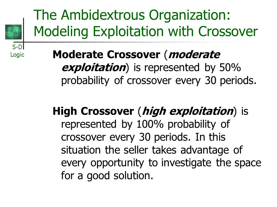 S-D Logic The Ambidextrous Organization: Modeling Exploitation with Crossover Moderate Crossover (moderate exploitation) is represented by 50% probabi