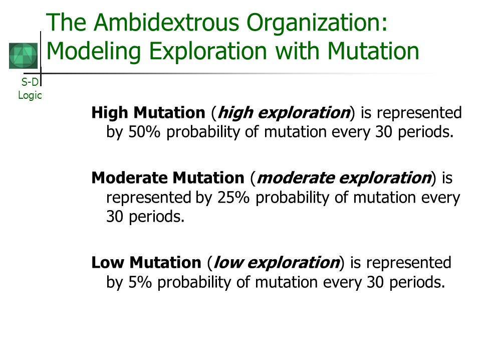 S-D Logic The Ambidextrous Organization: Modeling Exploration with Mutation High Mutation (high exploration) is represented by 50% probability of muta