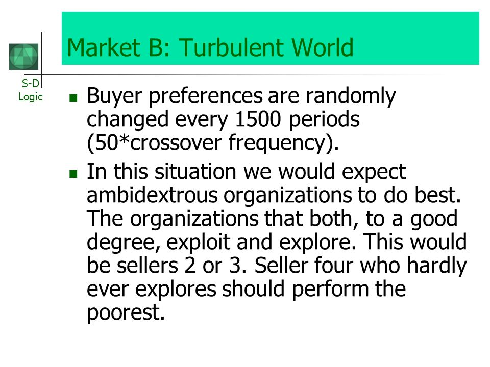 S-D Logic Market B: Turbulent World Buyer preferences are randomly changed every 1500 periods (50*crossover frequency). In this situation we would exp