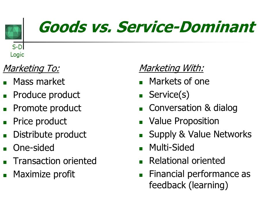 S-D Logic Goods vs. Service-Dominant Marketing To: Mass market Produce product Promote product Price product Distribute product One-sided Transaction