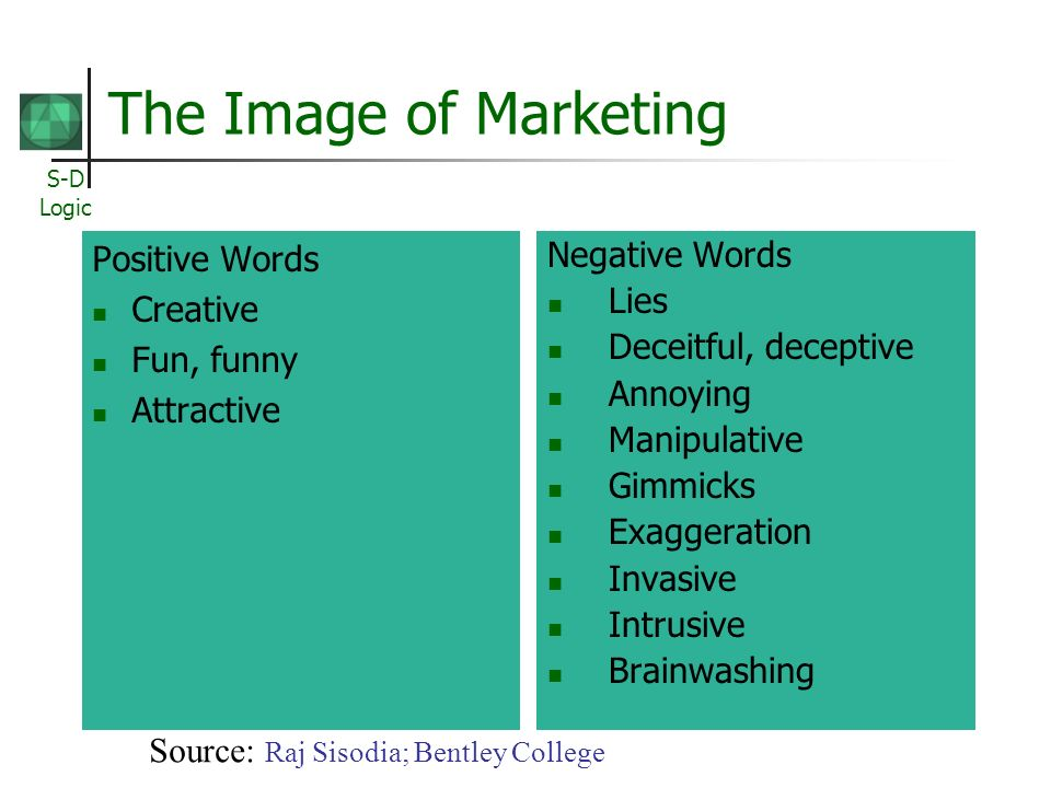 S-D Logic The Image of Marketing Positive Words Creative Fun, funny Attractive Negative Words Lies Deceitful, deceptive Annoying Manipulative Gimmicks Exaggeration Invasive Intrusive Brainwashing Source: Raj Sisodia; Bentley College