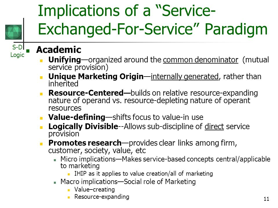 S-D Logic 11 Implications of a Service- Exchanged-For-Service Paradigm Academic Unifyingorganized around the common denominator (mutual service provision) Unique Marketing Origininternally generated, rather than inherited Resource-Centeredbuilds on relative resource-expanding nature of operand vs.