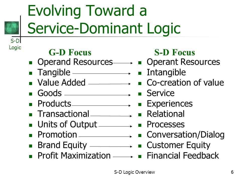 S-D Logic S-D Logic Overview17 Foundational Premises (2) FP4.