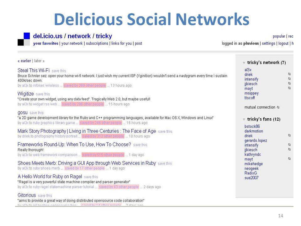 Delicious Social Networks 14