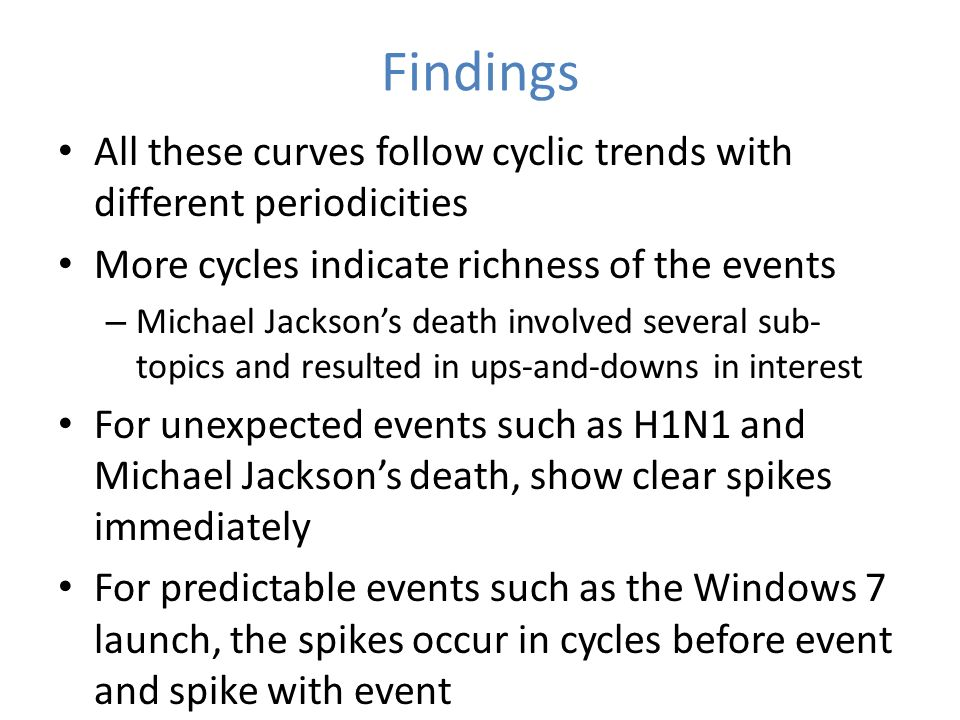 Findings All these curves follow cyclic trends with different periodicities More cycles indicate richness of the events – Michael Jacksons death involved several sub- topics and resulted in ups-and-downs in interest For unexpected events such as H1N1 and Michael Jacksons death, show clear spikes immediately For predictable events such as the Windows 7 launch, the spikes occur in cycles before event and spike with event