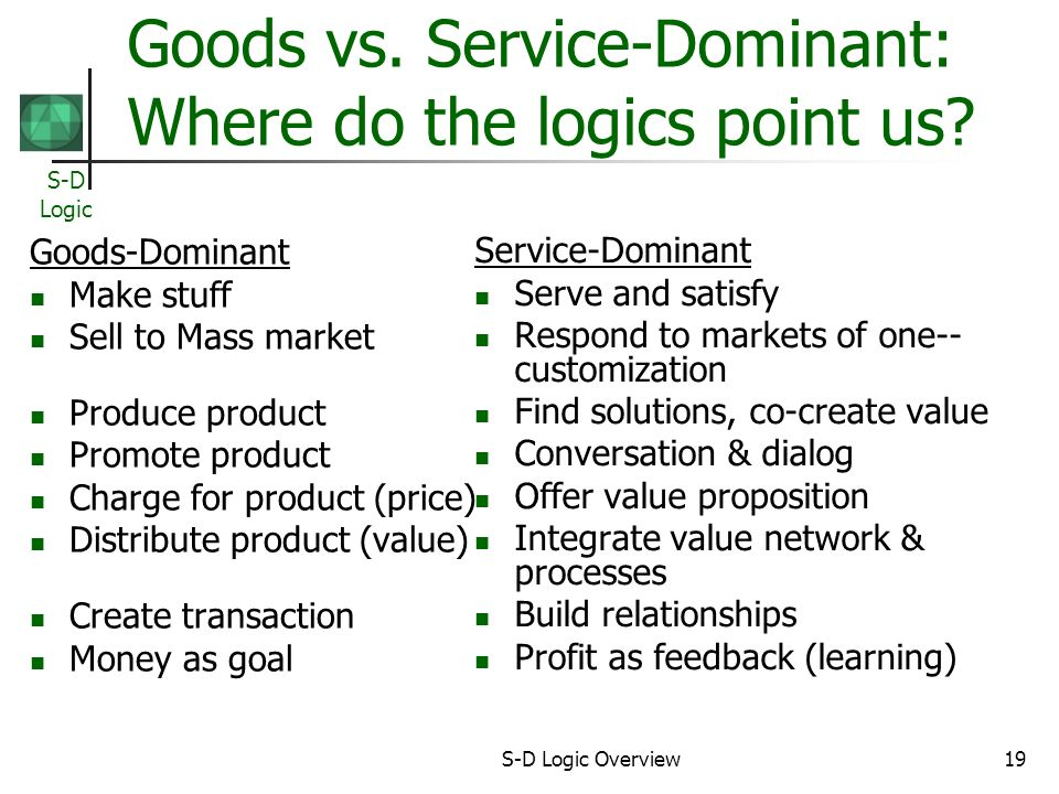 S-D Logic S-D Logic Overview19 Goods vs. Service-Dominant: Where do the logics point us.