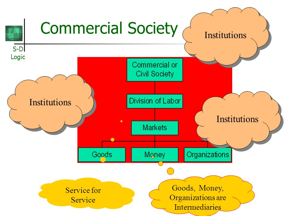 S-D Logic Commercial Society Institutions Service for Service Goods, Money, Organizations are Intermediaries