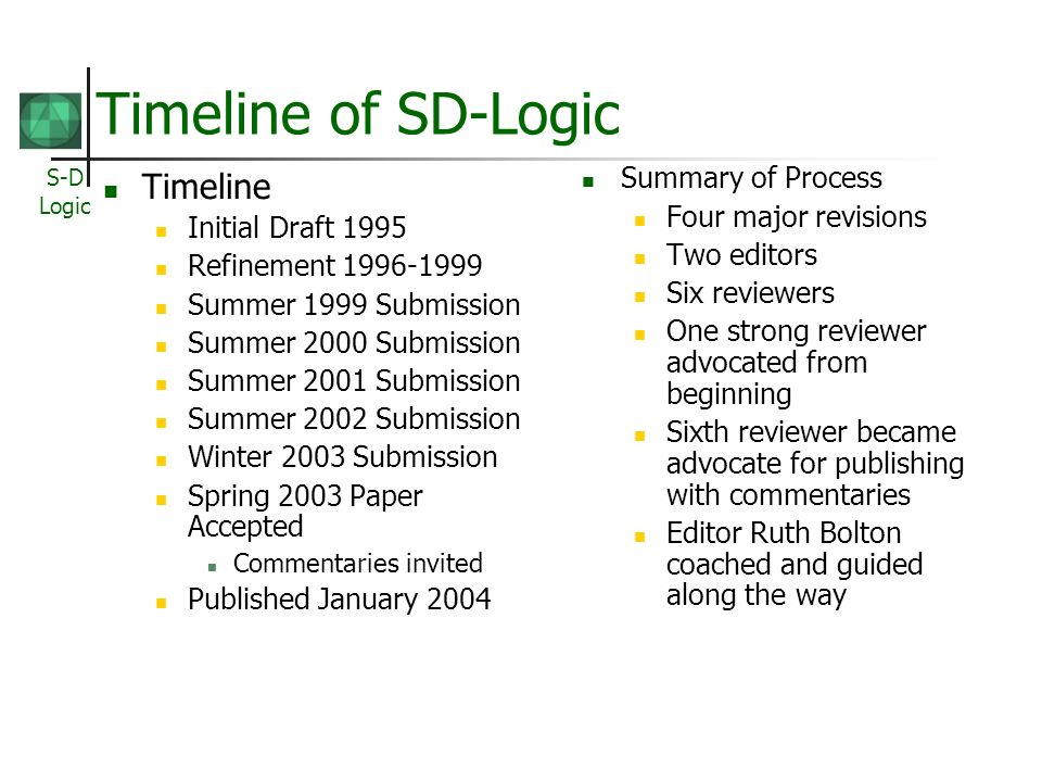 S-D Logic Timeline of SD-Logic Timeline Initial Draft 1995 Refinement 1996-1999 Summer 1999 Submission Summer 2000 Submission Summer 2001 Submission Summer 2002 Submission Winter 2003 Submission Spring 2003 Paper Accepted Commentaries invited Published January 2004 Summary of Process Four major revisions Two editors Six reviewers One strong reviewer advocated from beginning Sixth reviewer became advocate for publishing with commentaries Editor Ruth Bolton coached and guided along the way