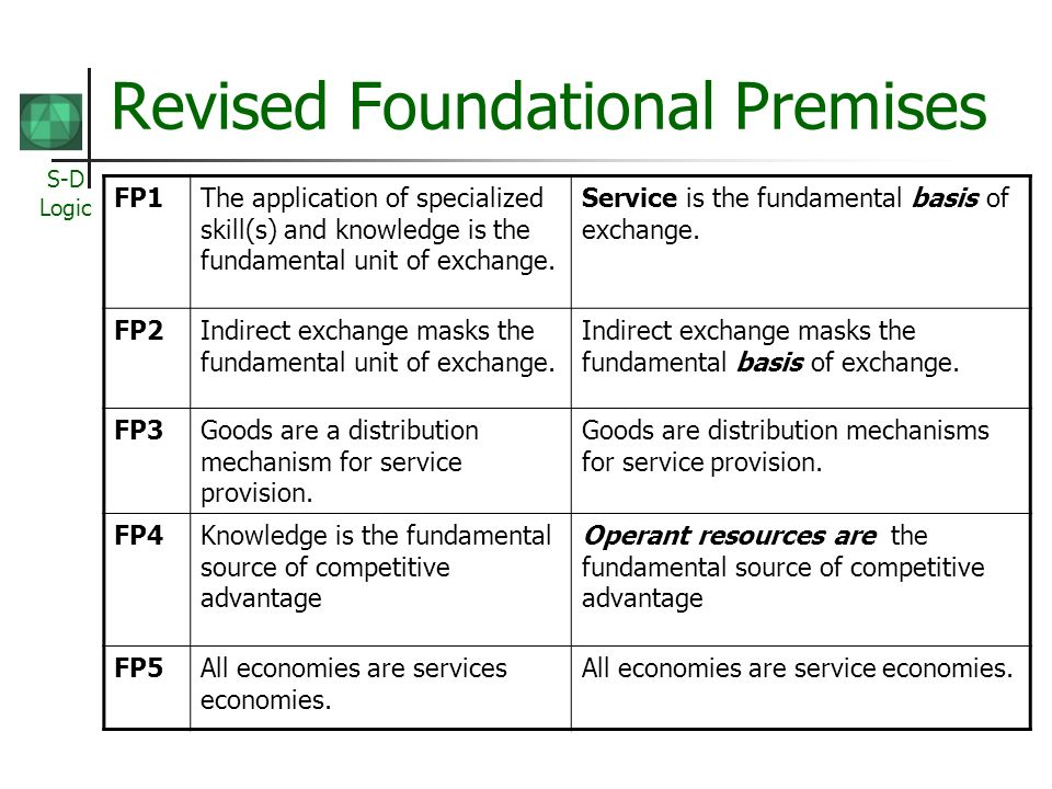 S-D Logic Revised Foundational Premises FP1The application of specialized skill(s) and knowledge is the fundamental unit of exchange. Service is the f
