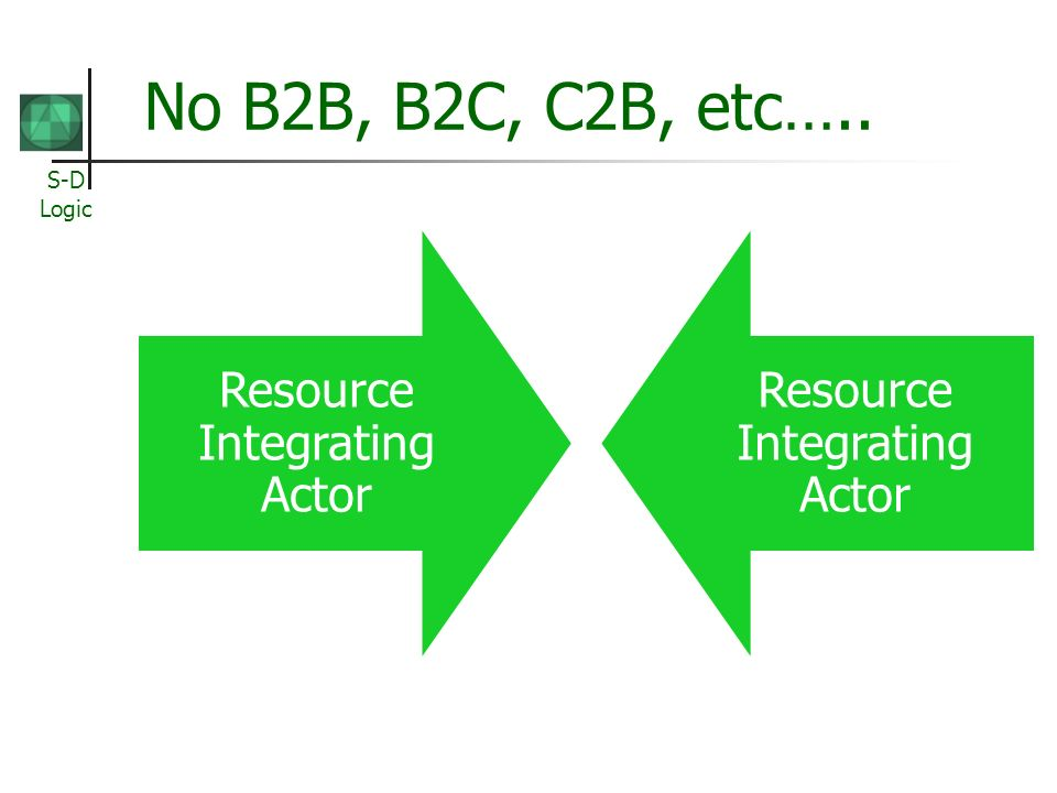 S-D Logic No B2B, B2C, C2B, etc….. Resource Integrating Actor