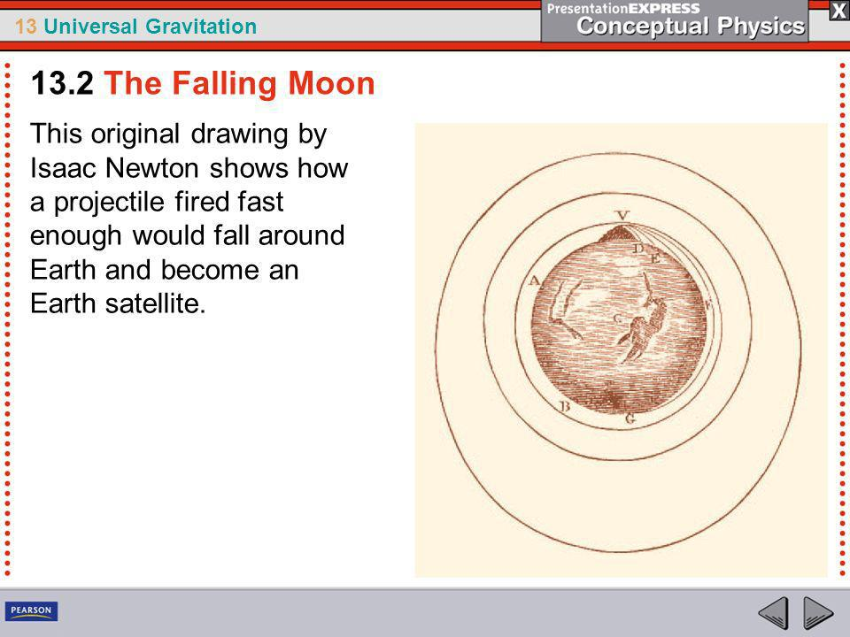 13 Universal Gravitation Both the orbiting cannonball and the moon have a component of velocity parallel to Earths surface.