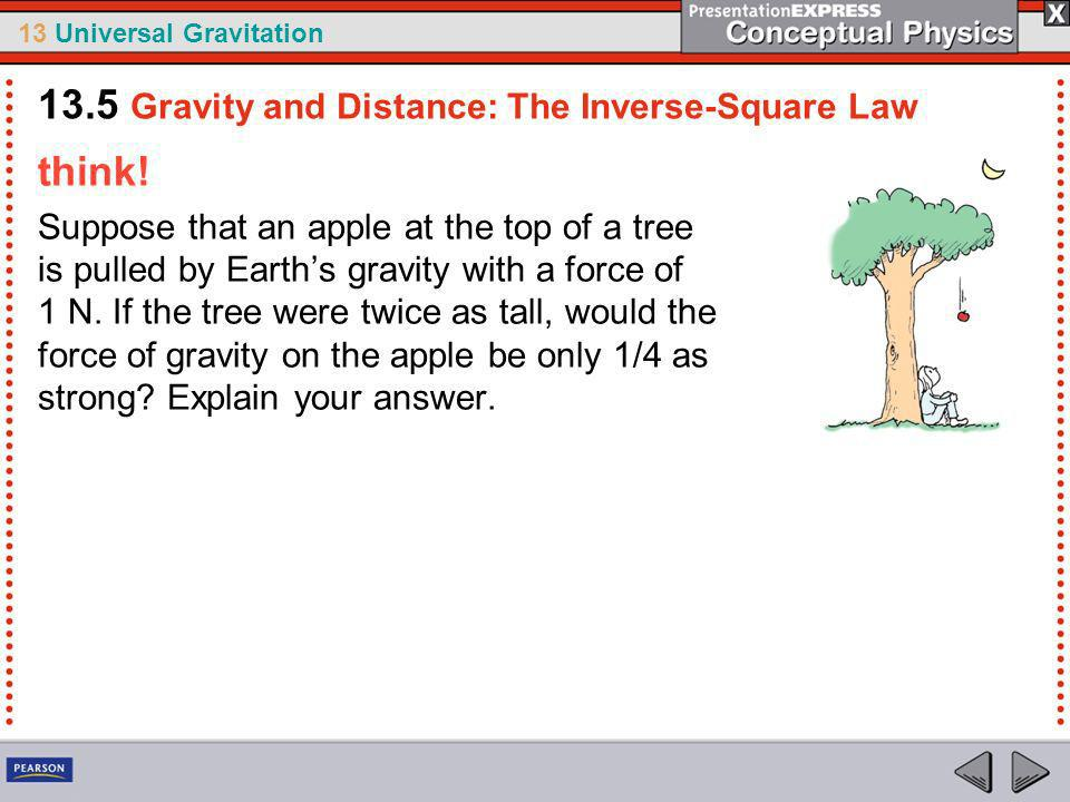 13 Universal Gravitation think! Suppose that an apple at the top of a tree is pulled by Earths gravity with a force of 1 N. If the tree were twice as