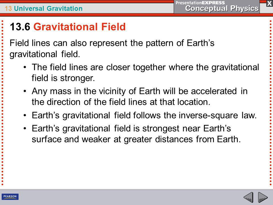 13 Universal Gravitation Field lines represent the gravitational field about Earth.