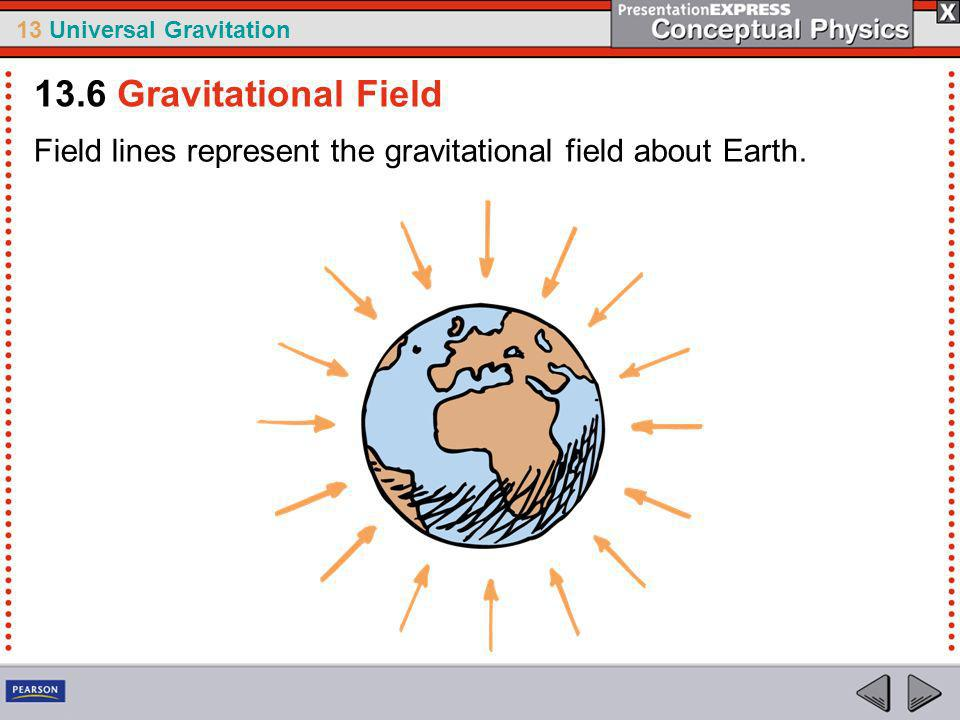 13 Universal Gravitation What kind of field surrounds Earth and causes objects to experience gravitational forces.