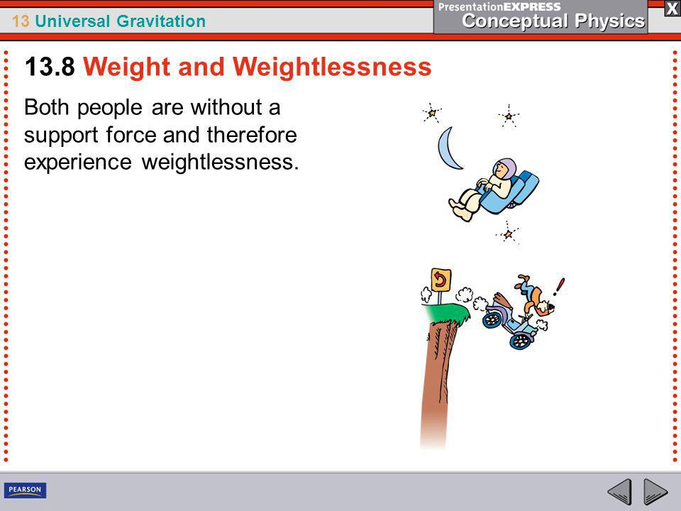 13 Universal Gravitation What sensation do we interpret as weight? 13.8 Weight and Weightlessness