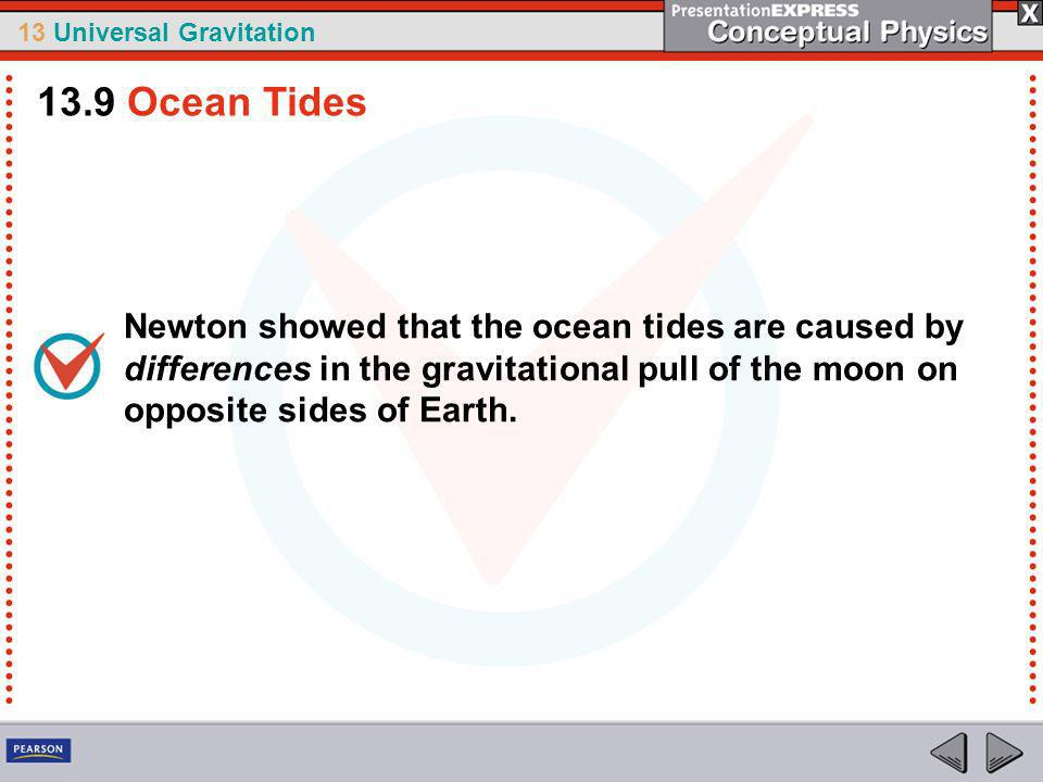 13 Universal Gravitation The moons attraction is stronger on Earths oceans closer to the moon, and weaker on the oceans farther from the moon.