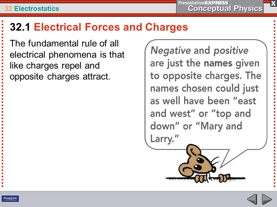 32 Electrostatics The fundamental rule of all electrical phenomena is that like charges repel and opposite charges attract. 32.1 Electrical Forces and