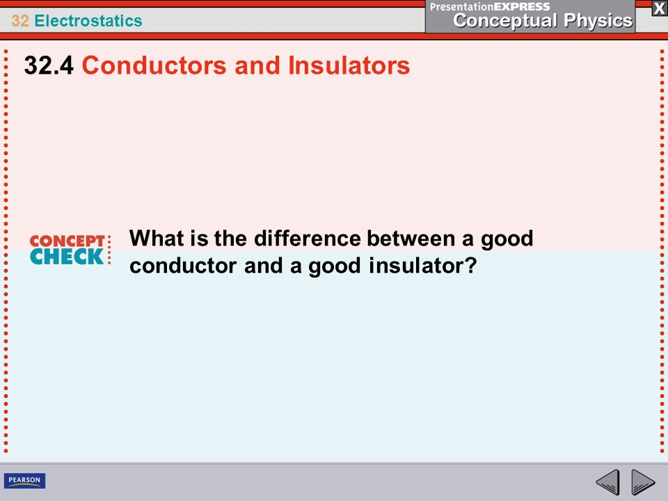 32 Electrostatics What is the difference between a good conductor and a good insulator? 32.4 Conductors and Insulators