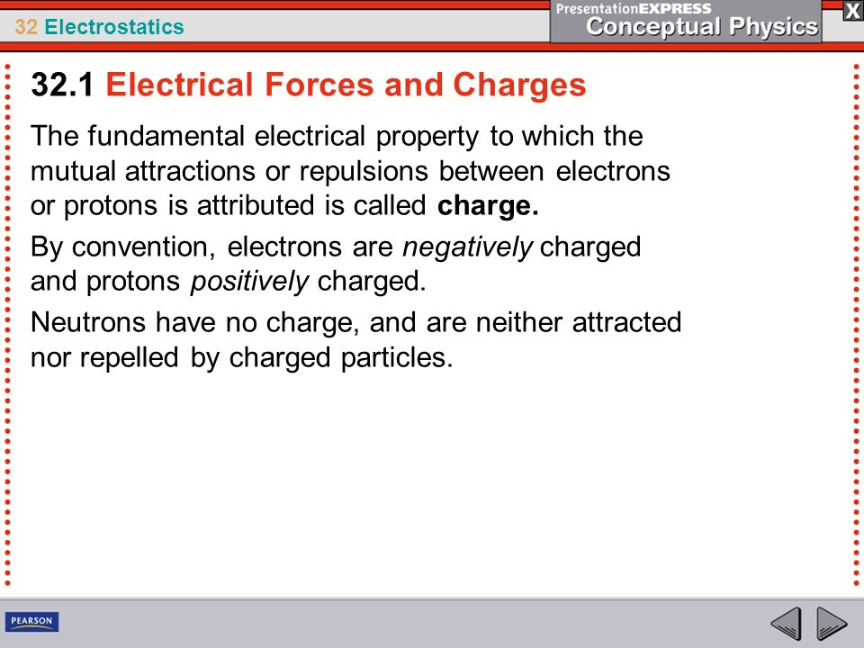 32 Electrostatics The fundamental electrical property to which the mutual attractions or repulsions between electrons or protons is attributed is call