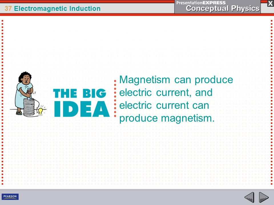 37 Electromagnetic Induction Magnetism can produce electric current, and electric current can produce magnetism.
