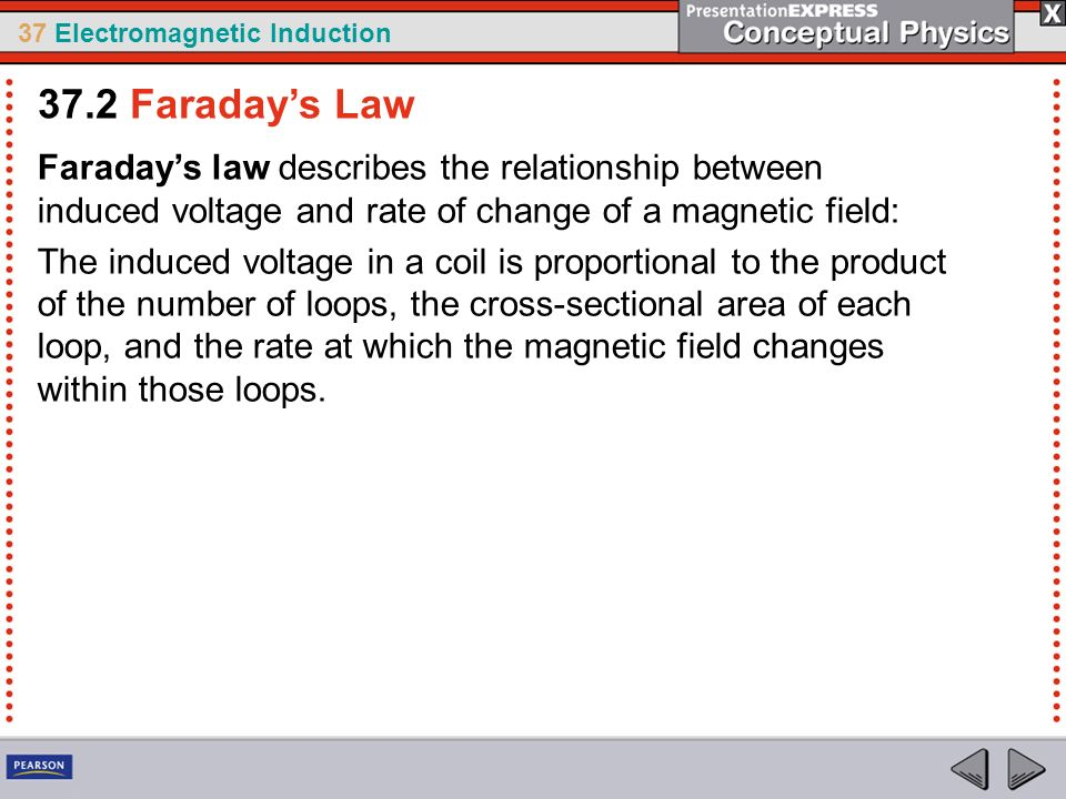 37 Electromagnetic Induction Faradays law describes the relationship between induced voltage and rate of change of a magnetic field: The induced volta