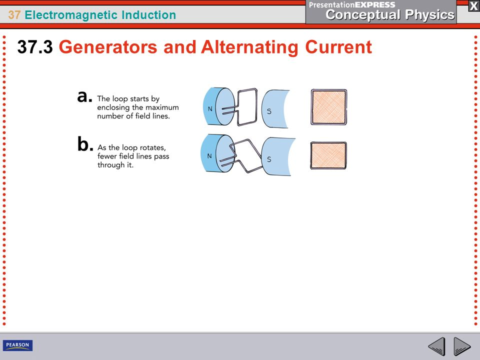 37 Electromagnetic Induction 37.3 Generators and Alternating Current
