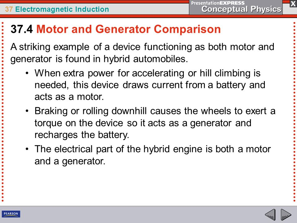 37 Electromagnetic Induction A striking example of a device functioning as both motor and generator is found in hybrid automobiles.