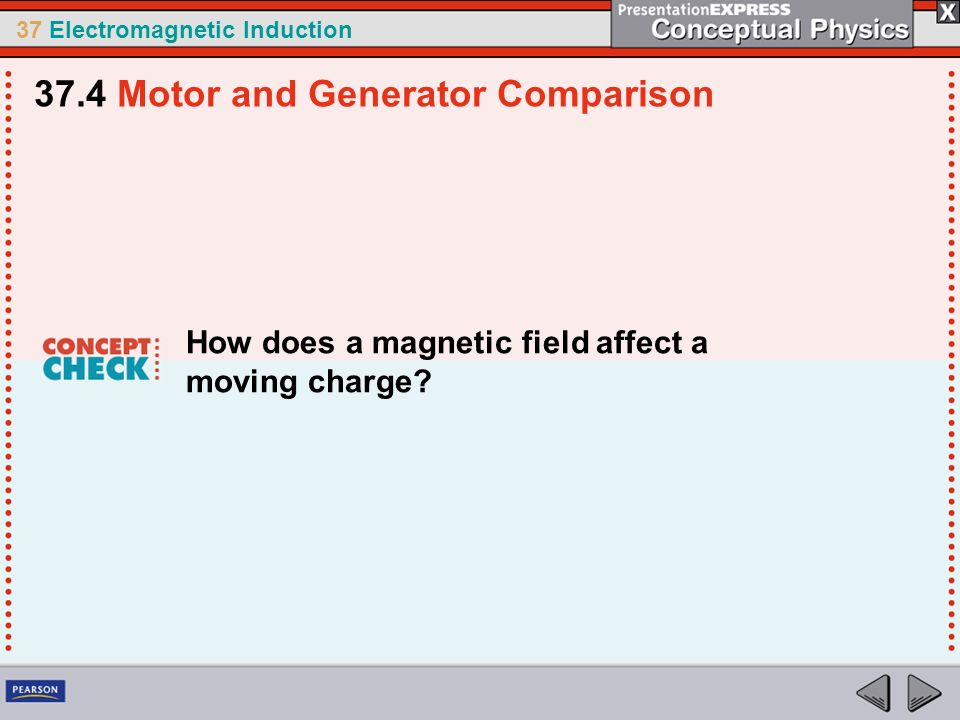 37 Electromagnetic Induction How does a magnetic field affect a moving charge? 37.4 Motor and Generator Comparison