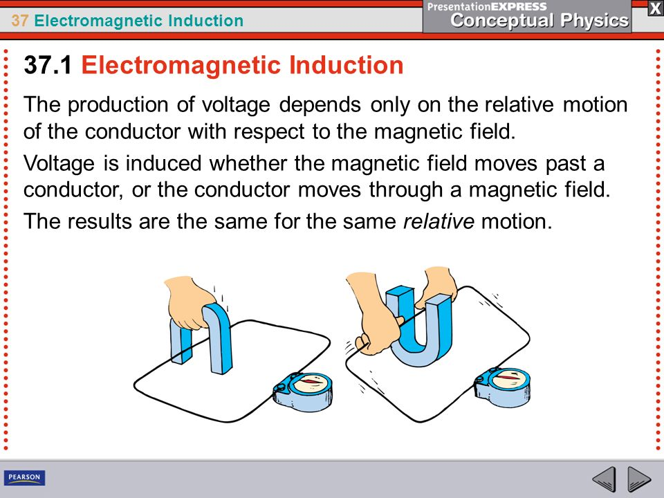 37 Electromagnetic Induction The production of voltage depends only on the relative motion of the conductor with respect to the magnetic field. Voltag