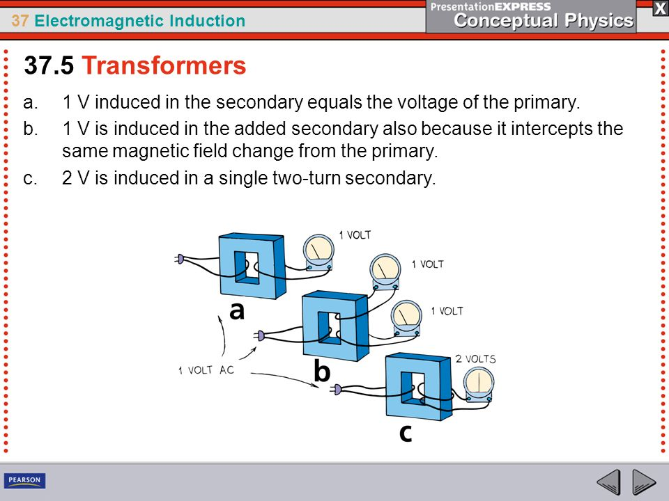 37 Electromagnetic Induction a.1 V induced in the secondary equals the voltage of the primary. b.1 V is induced in the added secondary also because it