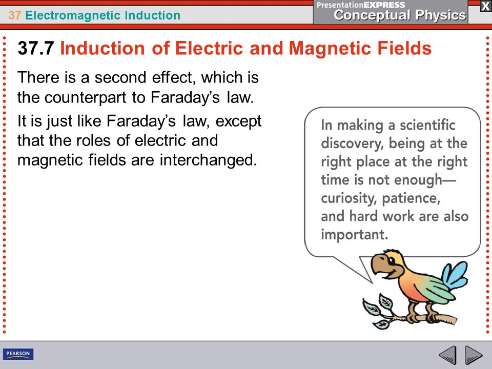 37 Electromagnetic Induction There is a second effect, which is the counterpart to Faradays law. It is just like Faradays law, except that the roles o