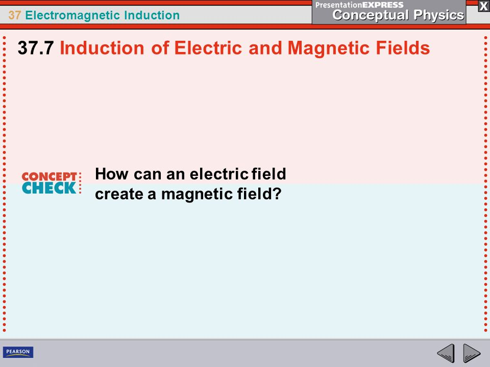 37 Electromagnetic Induction How can an electric field create a magnetic field? 37.7 Induction of Electric and Magnetic Fields