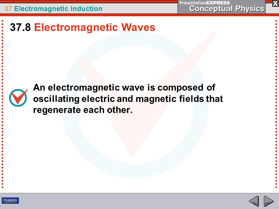 37 Electromagnetic Induction An electromagnetic wave is composed of oscillating electric and magnetic fields that regenerate each other.