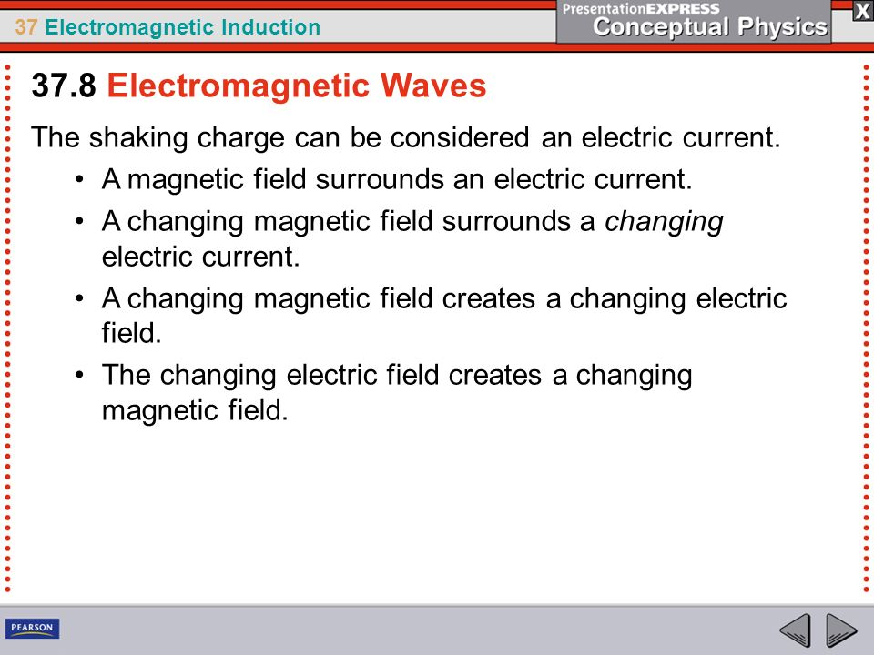 37 Electromagnetic Induction The shaking charge can be considered an electric current. A magnetic field surrounds an electric current. A changing magn