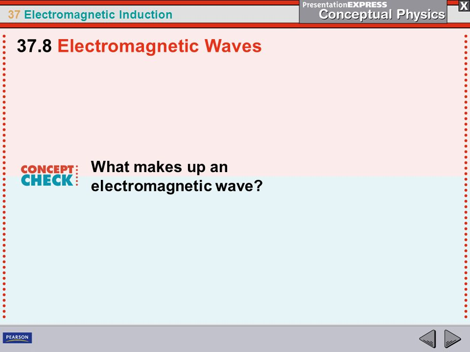 37 Electromagnetic Induction What makes up an electromagnetic wave? 37.8 Electromagnetic Waves