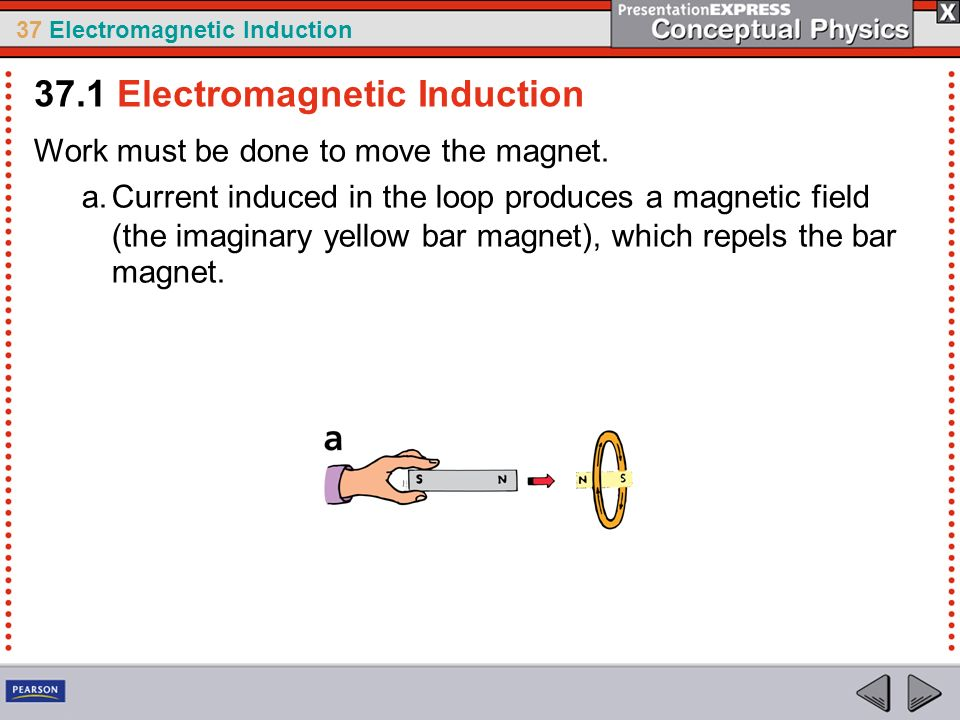 37 Electromagnetic Induction Work must be done to move the magnet.