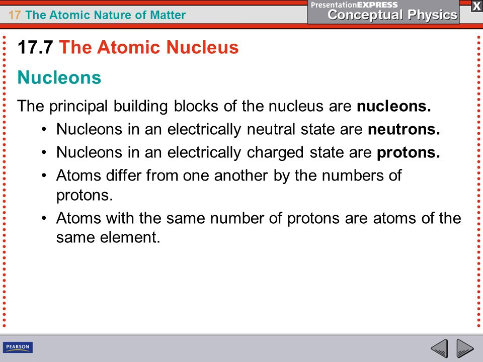 17 The Atomic Nature of Matter Nucleons The principal building blocks of the nucleus are nucleons. Nucleons in an electrically neutral state are neutr