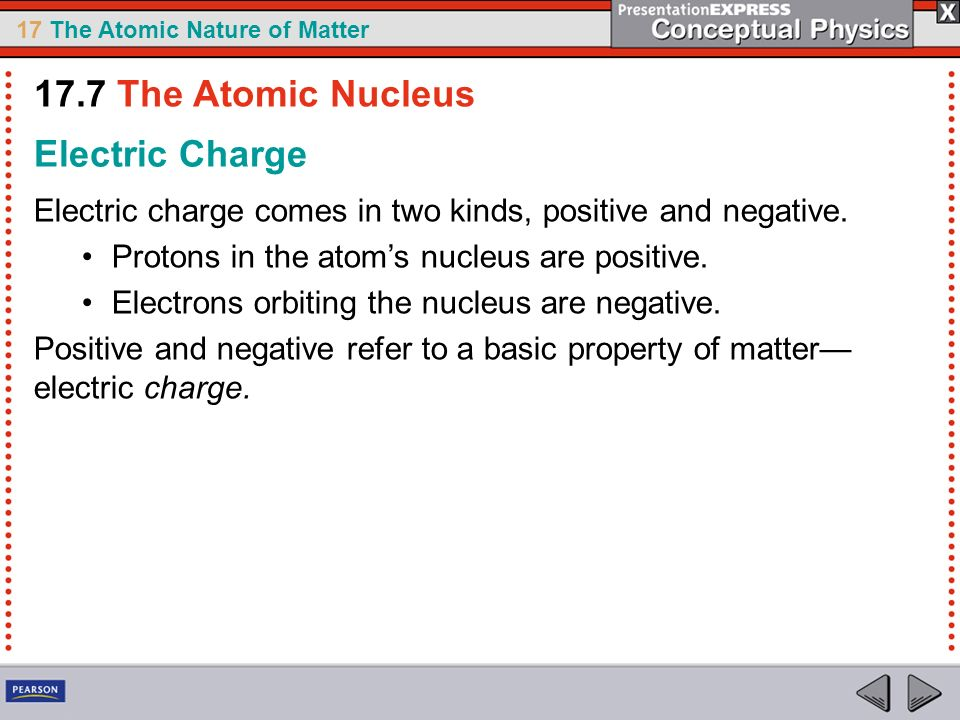 17 The Atomic Nature of Matter Electric Charge Electric charge comes in two kinds, positive and negative. Protons in the atoms nucleus are positive. E
