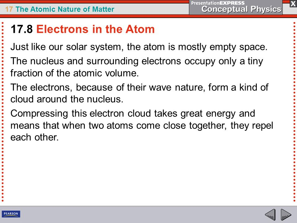 17 The Atomic Nature of Matter Just like our solar system, the atom is mostly empty space. The nucleus and surrounding electrons occupy only a tiny fr