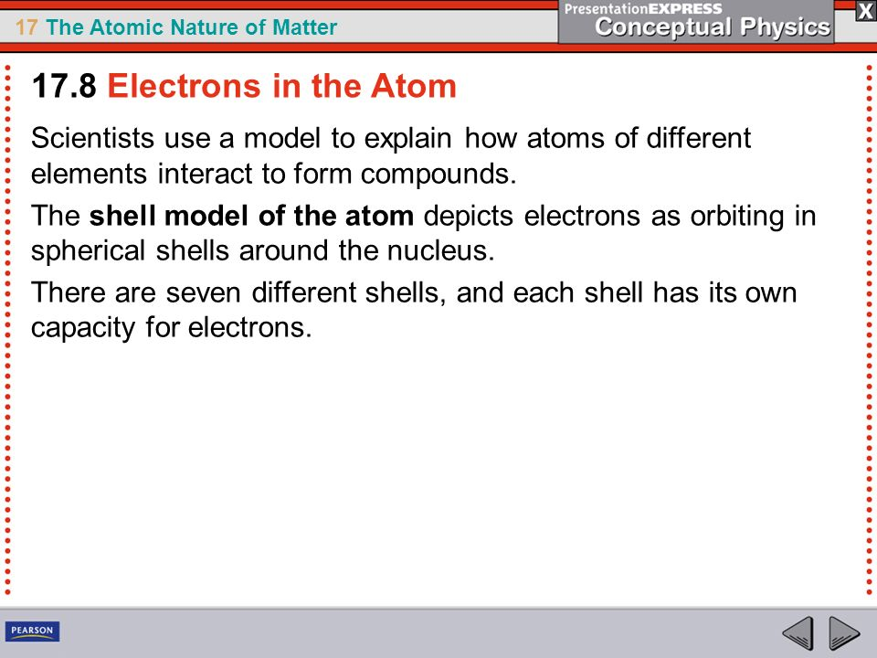 17 The Atomic Nature of Matter Scientists use a model to explain how atoms of different elements interact to form compounds. The shell model of the at