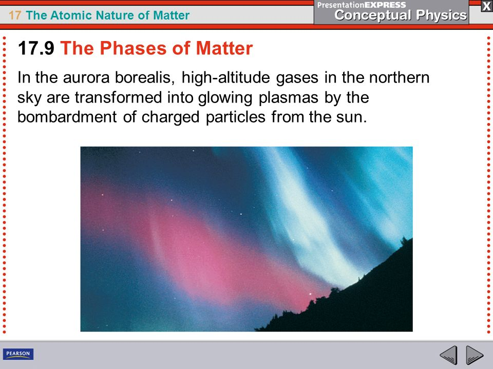 17 The Atomic Nature of Matter In the aurora borealis, high-altitude gases in the northern sky are transformed into glowing plasmas by the bombardment