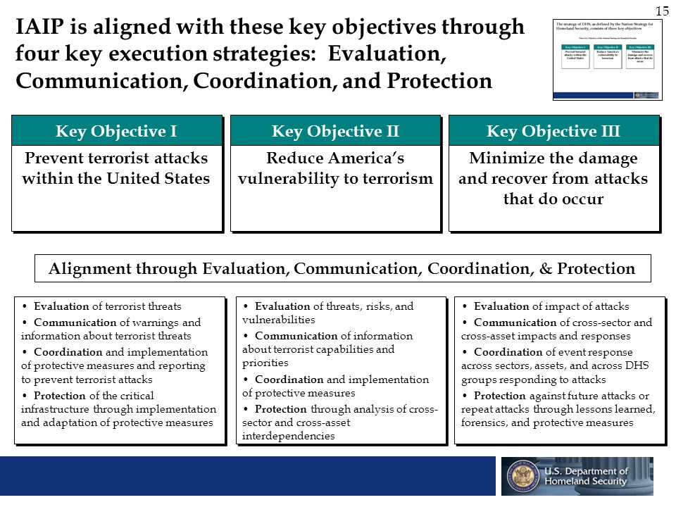 15 IAIP is aligned with these key objectives through four key execution strategies: Evaluation, Communication, Coordination, and Protection Key Object