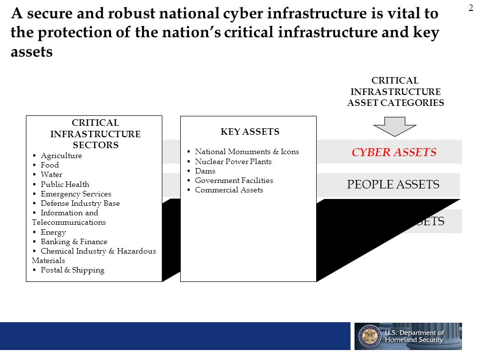 13 Appendix: Other slides and graphics that may be used in briefings